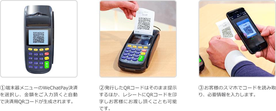クレジットIC対応端末による決済